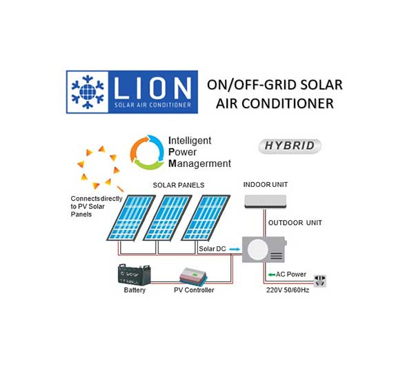 on-or-off-grid
